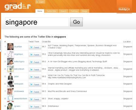 twitter elite singapore